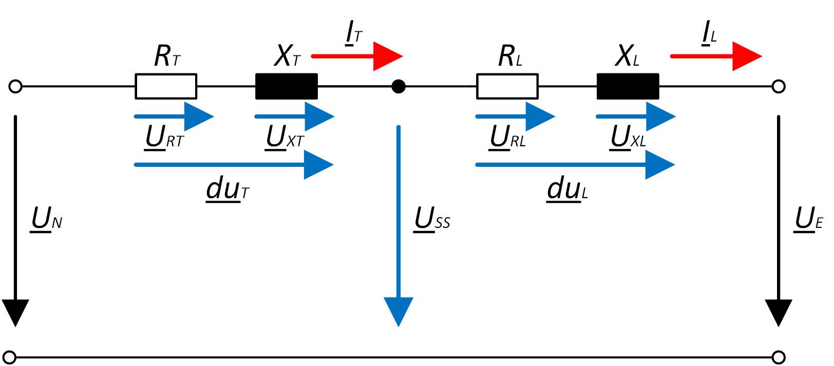 ESB Transformator und Leitung