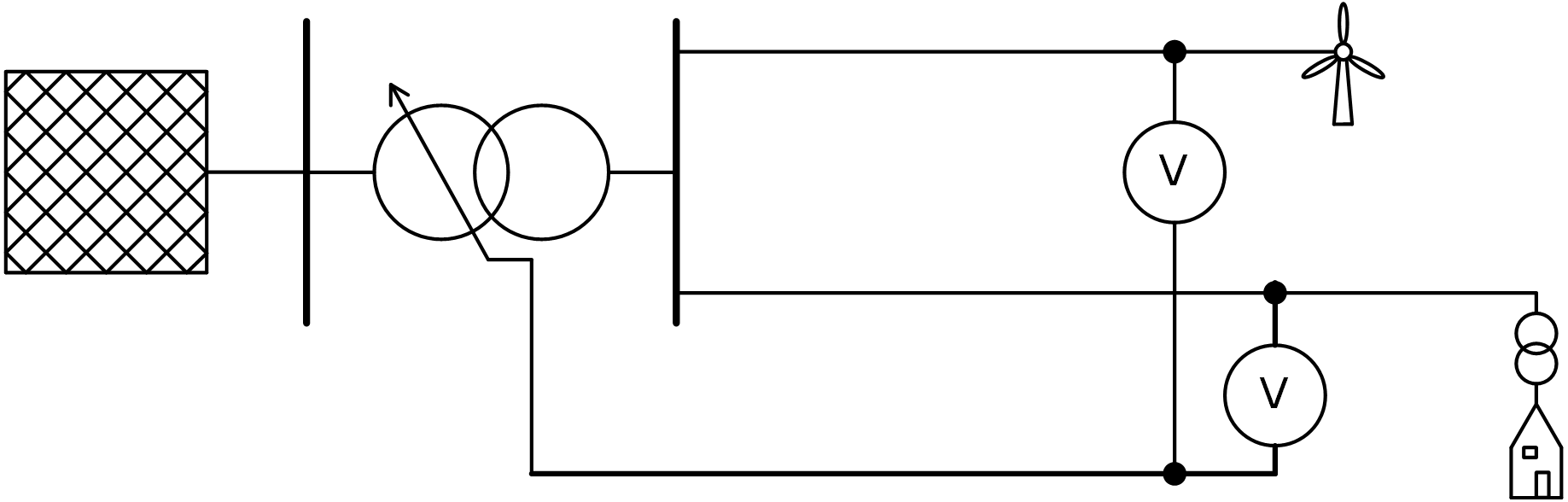 UW-Regelung mit abgesetzten Sensoren