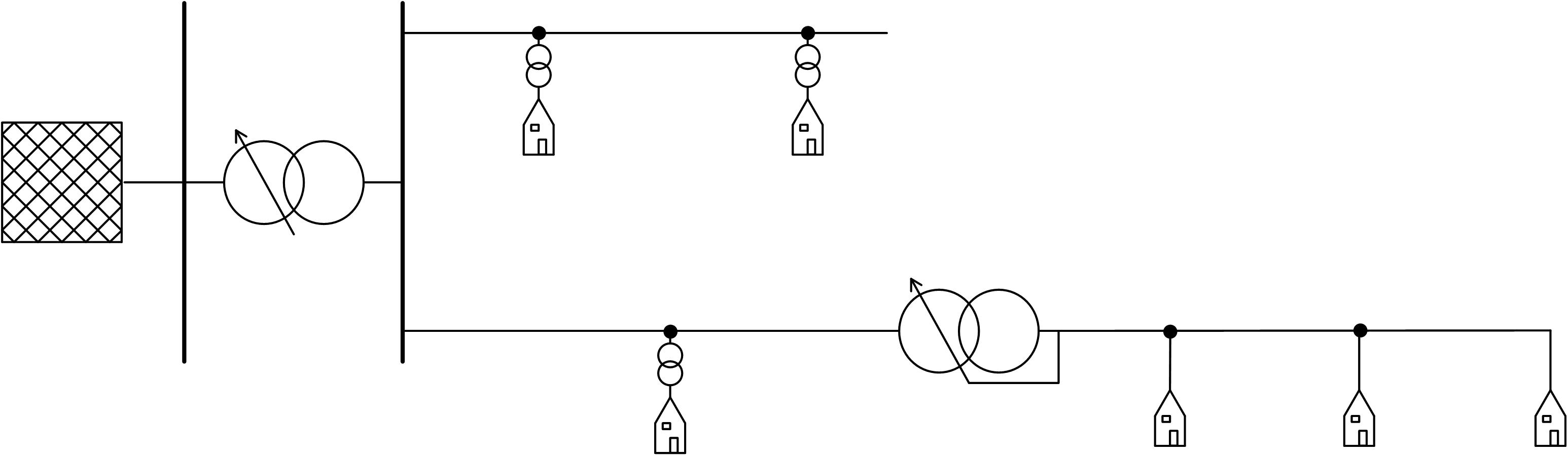 Einflussbereich regelbarer Ortsnetztransformatoren