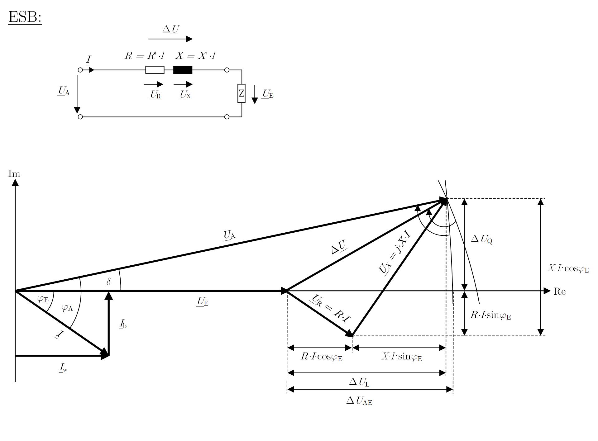 Abbildung 1: Vereinfachtes Ersatzschaltbild und Spannungszeigerdiagramm einer Leitung bzw. eines Transformators